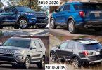 Ford Explorer 6 (2019-2020)